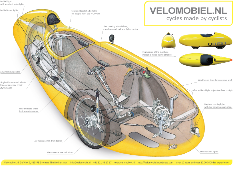 Artist's cut-away view of quest velomobile